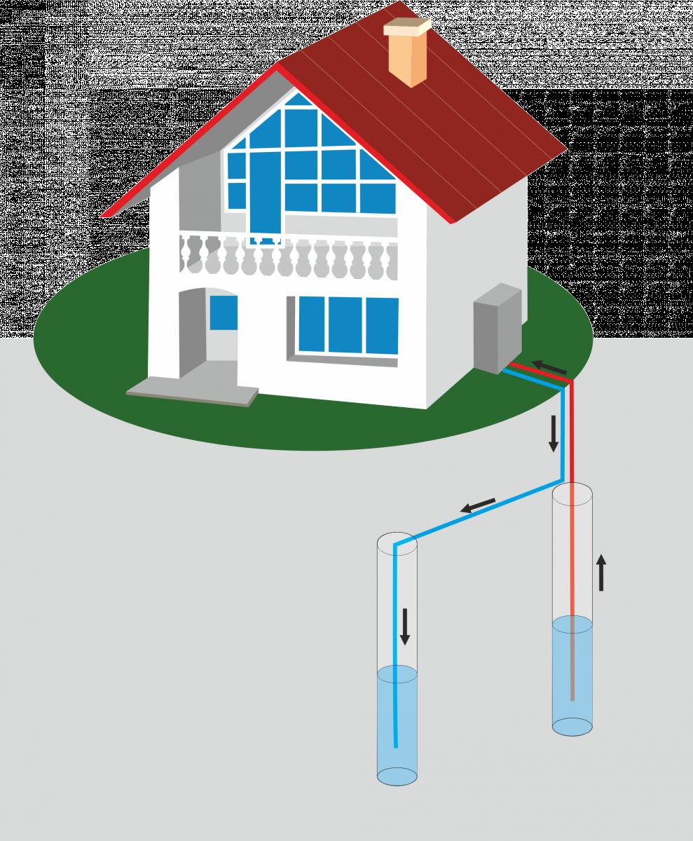 Тепловой насос с отткрытым контуром, Типы тепловых насосов