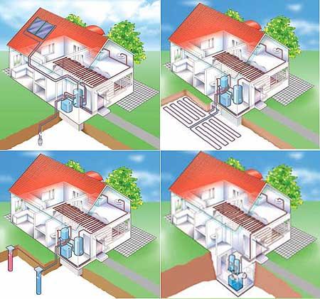 Типы тепловых насосов