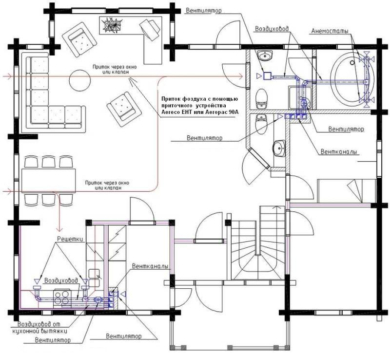 Вентиляция дома на базе вытяжных вентиляторов.