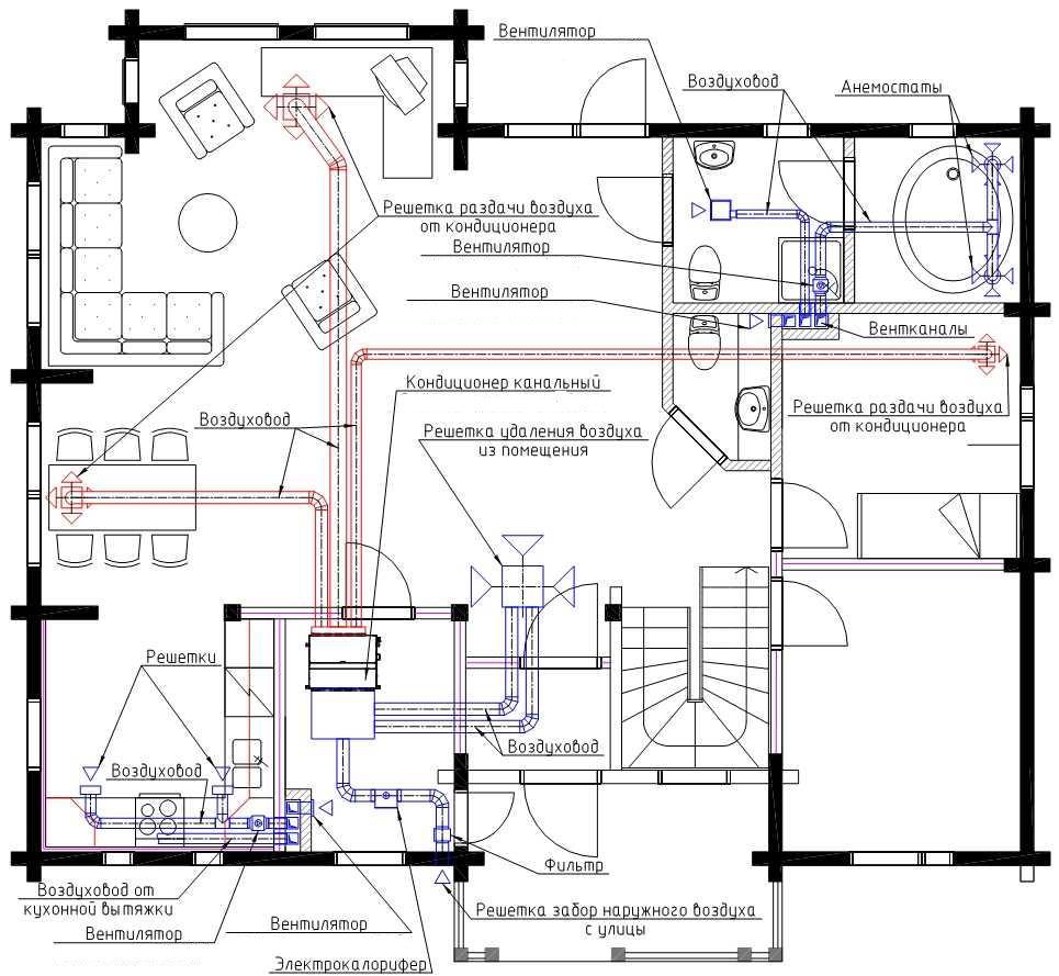 Вентиляция дома на базе канального кондиционера и вытяжных вентиляторов.