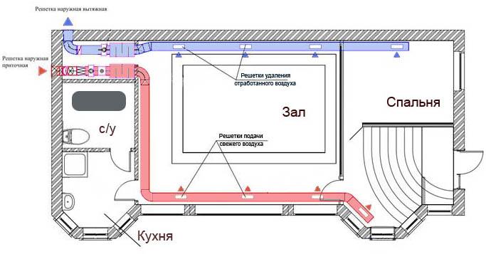 Проект приточно-вытяжной вентиляции квартиры в Ташкенте